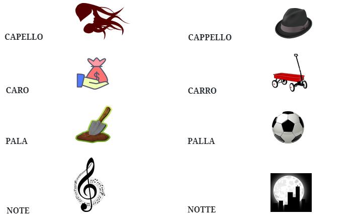 dobles consonantes italiano